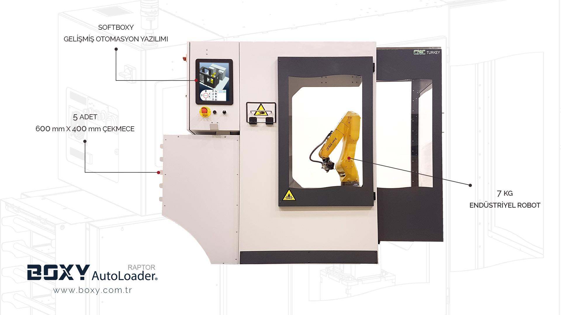 Robot Otomasyon Probe Teknolojisi – Boxy Autoloader